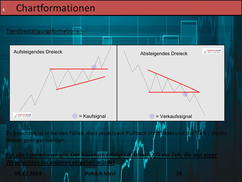 Chartformationen TEXT 16.12.14 Trendbestätigungsformationen
