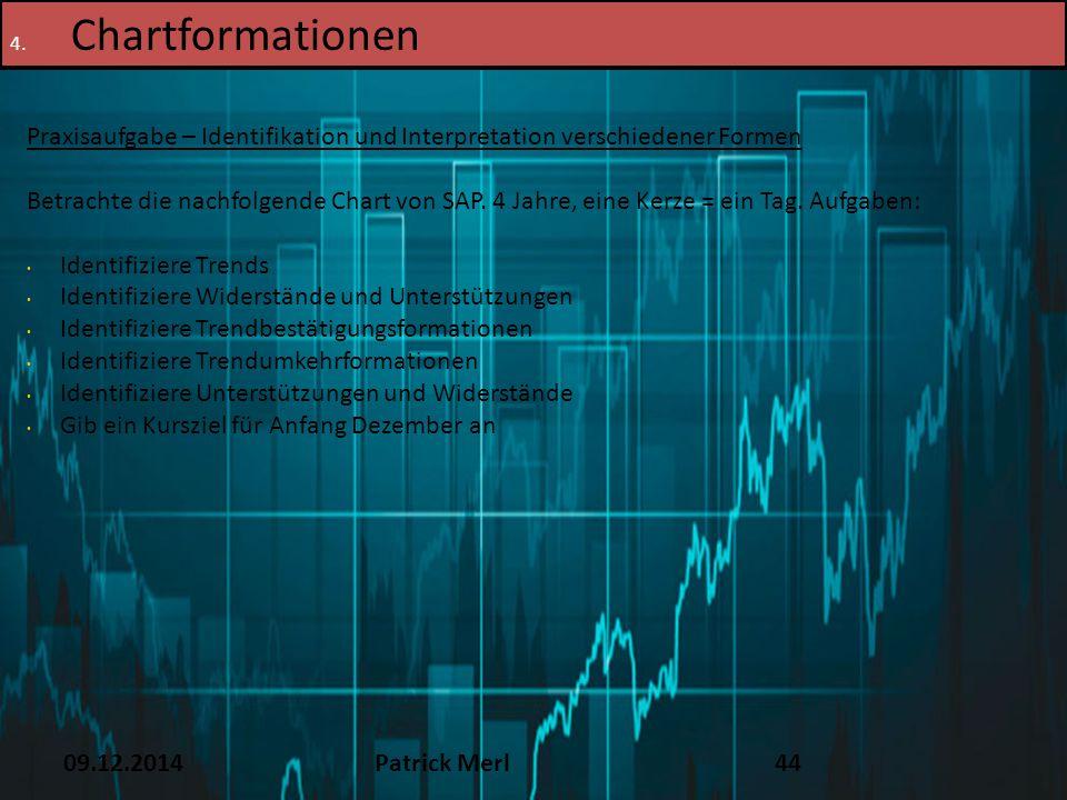 Chartformationen TEXT 16.12.14