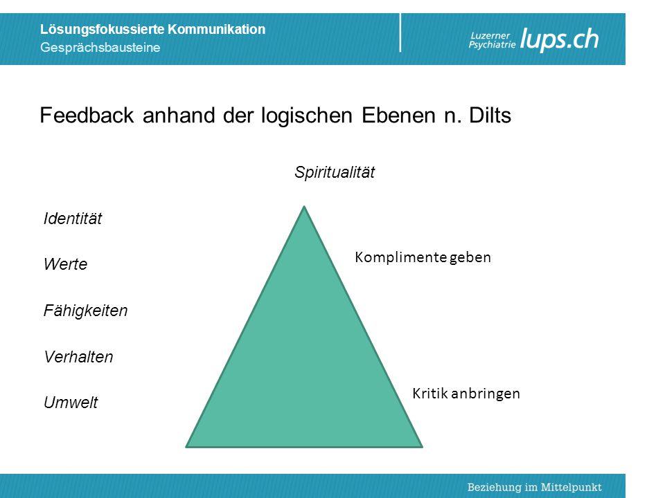 Feedback anhand der logischen Ebenen n. Dilts