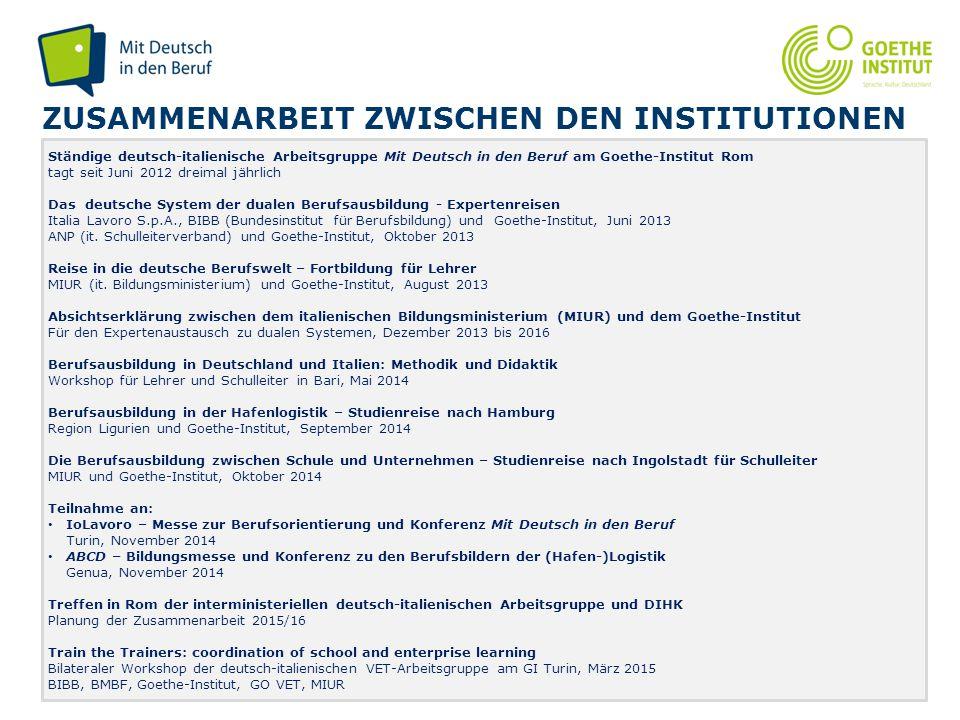 Zusammenarbeit zwischen den institutionen