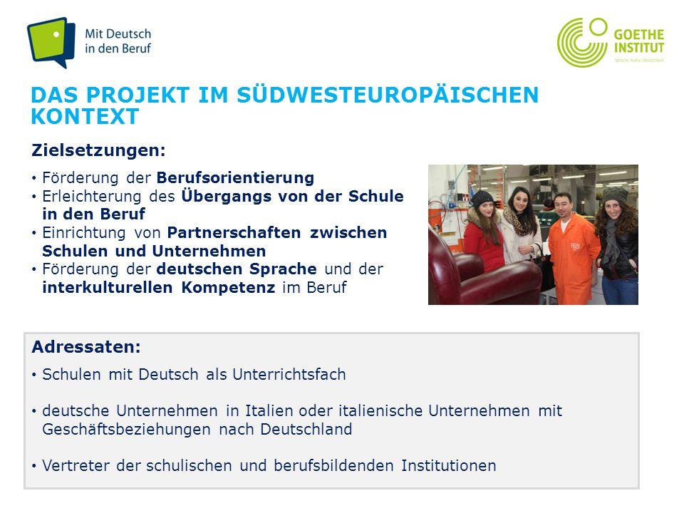 Das Projekt im südwesteuropäischen Kontext