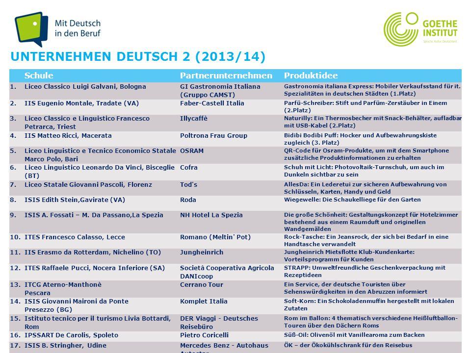 Unternehmen Deutsch 2 (2013/14)