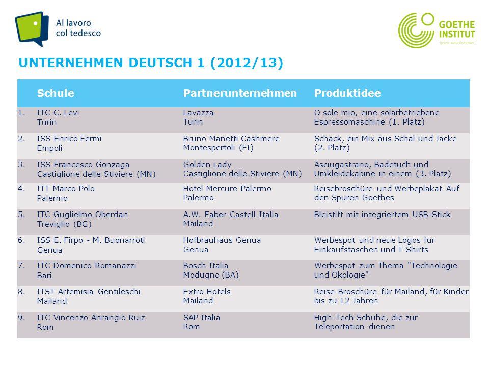 Unternehmen Deutsch 1 (2012/13)
