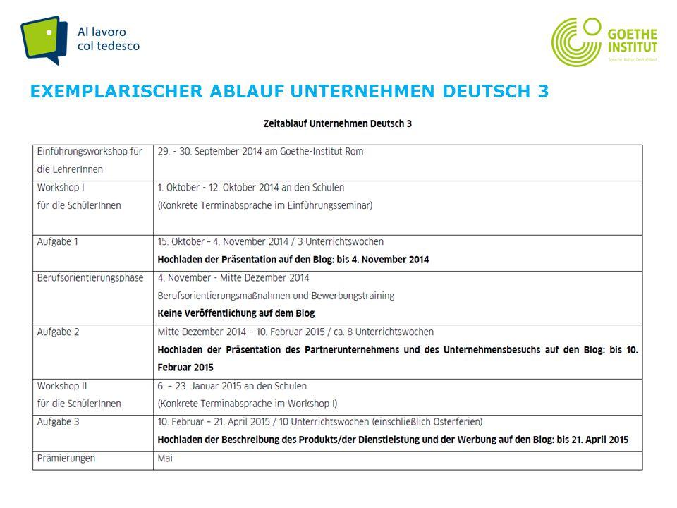 Exemplarischer Ablauf Unternehmen Deutsch 3