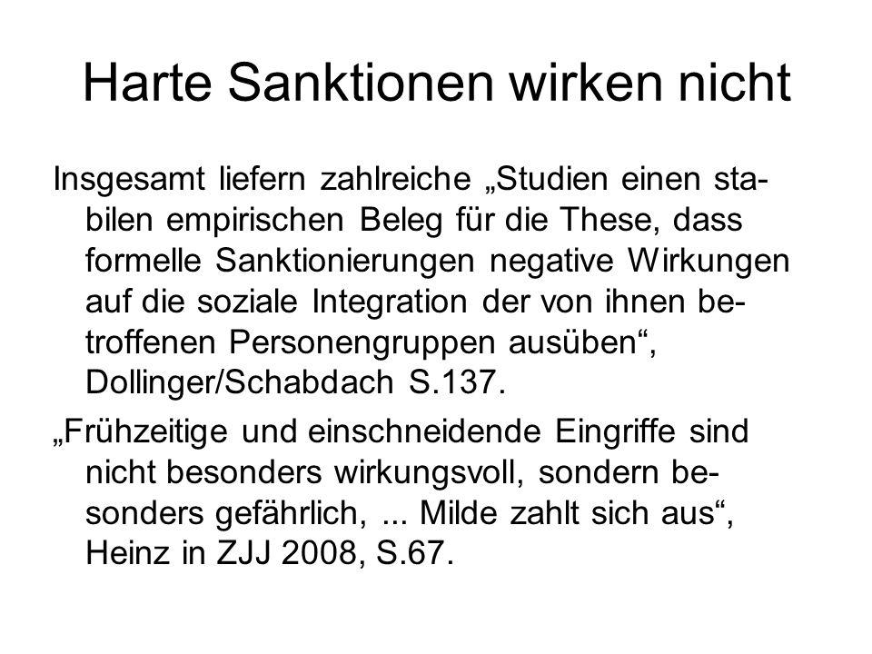 Harte Sanktionen wirken nicht