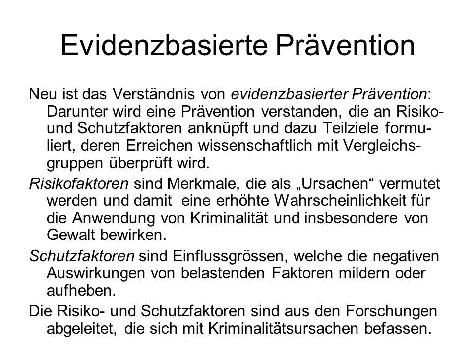 Evidenzbasierte Prävention