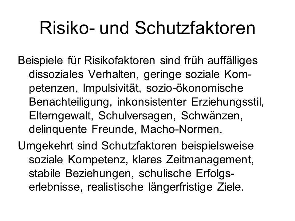 Risiko- und Schutzfaktoren