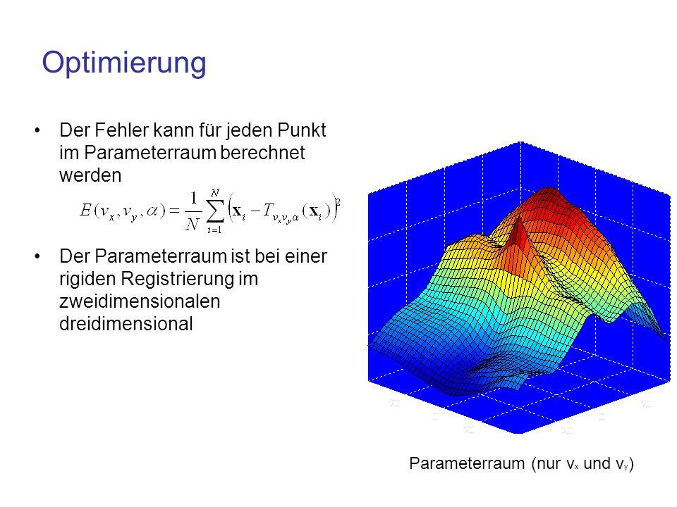 Optimierung Der Fehler kann für jeden Punkt im Parameterraum berechnet werden.