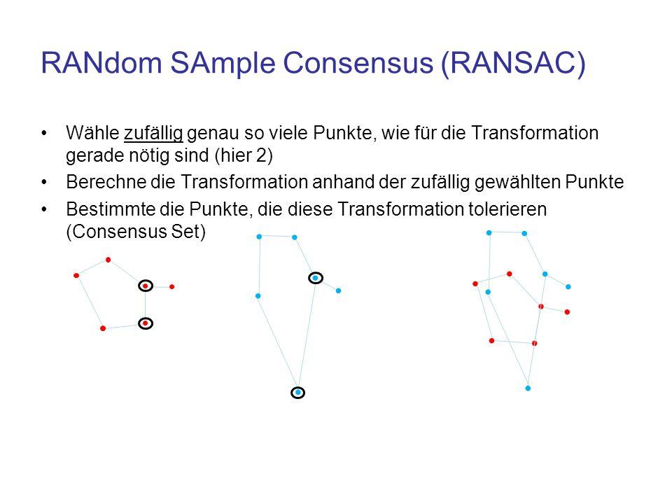 RANdom SAmple Consensus (RANSAC)