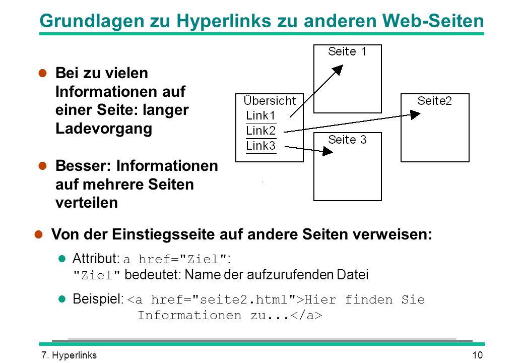 Grundlagen zu Hyperlinks zu anderen Web-Seiten