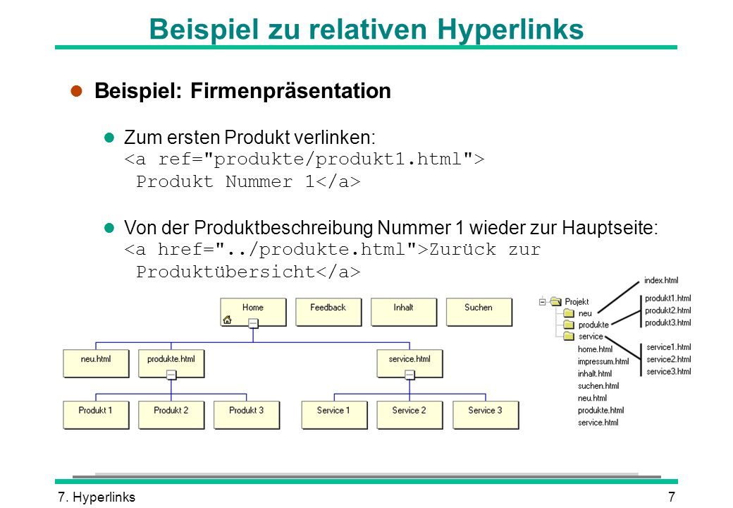 Beispiel zu relativen Hyperlinks