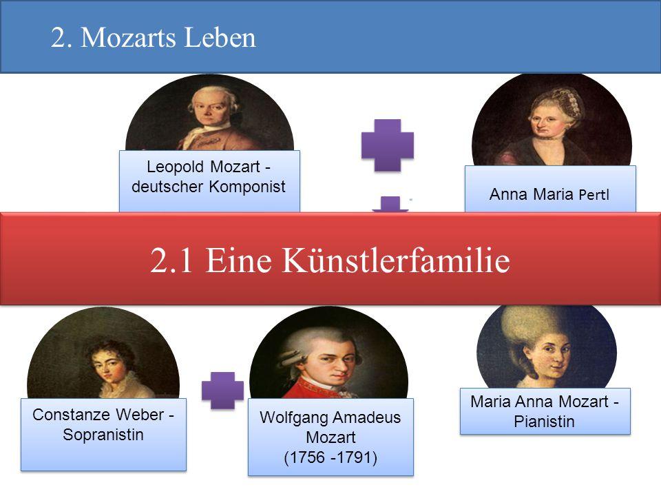 2.1 Eine Künstlerfamilie 2. Mozarts Leben