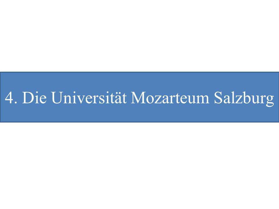 4. Die Universität Mozarteum Salzburg