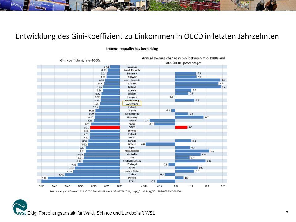Entwicklung des Gini-Koeffizient zu Einkommen in OECD in letzten Jahrzehnten