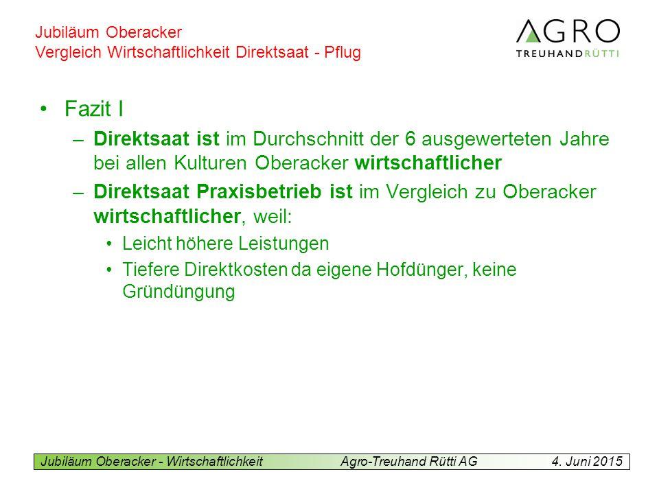 Jubiläum Oberacker Vergleich Wirtschaftlichkeit Direktsaat - Pflug. Fazit I.
