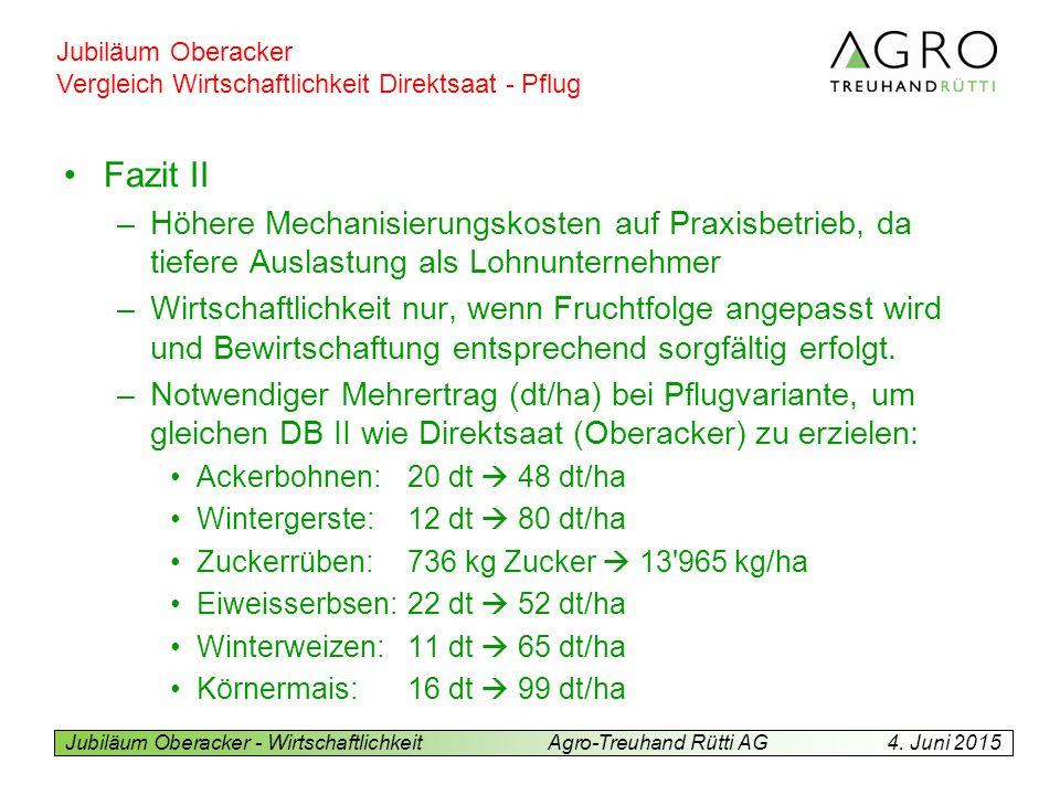 Jubiläum Oberacker Vergleich Wirtschaftlichkeit Direktsaat - Pflug. Fazit II.