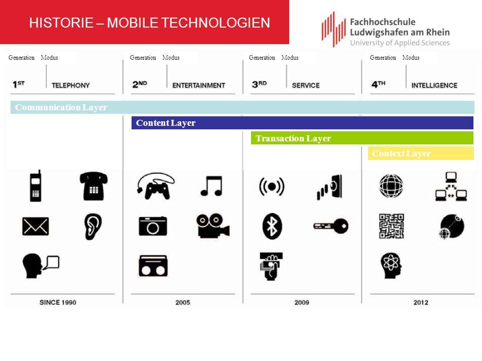 HISTORIE – MOBILE TECHNOLOGIEN