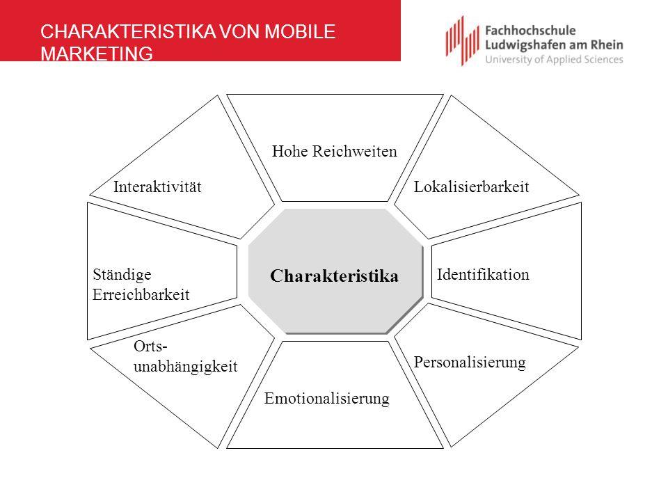 CHARAKTERISTIKA VON MOBILE MARKETING