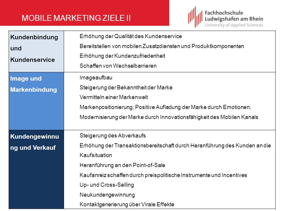 MOBILE MARKETING ZIELE II