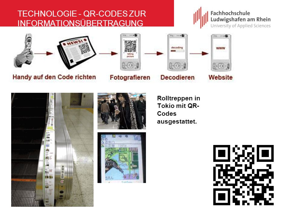 TECHNOLOGIE - QR-Codes ZUR INFORMATIONSÜBERTRAGUNG