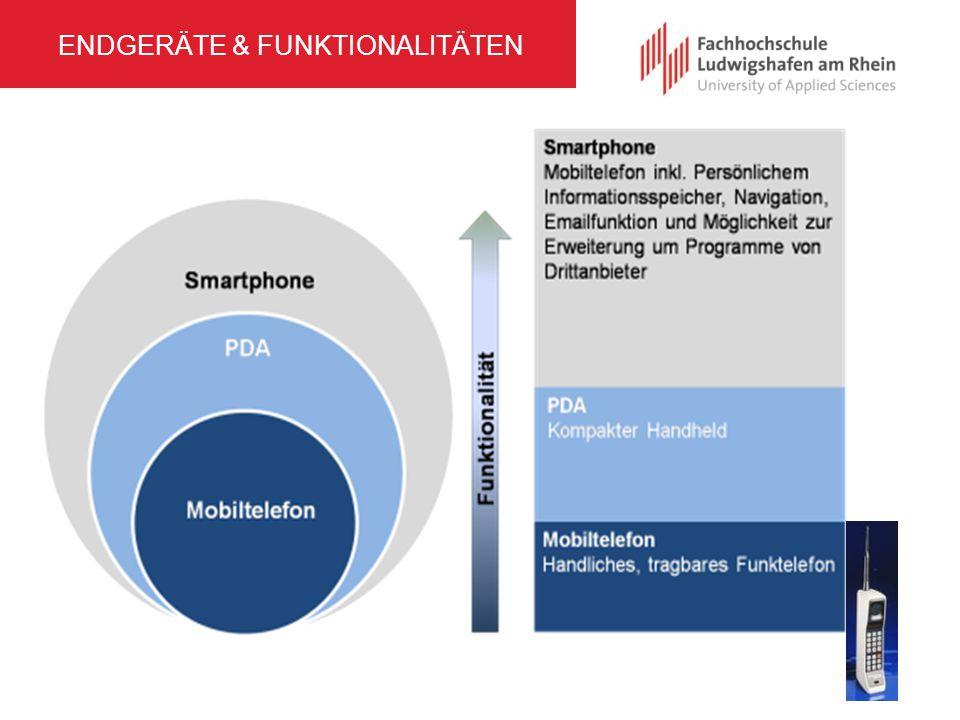 ENDGERÄTE & FUNKTIONALITÄTEN