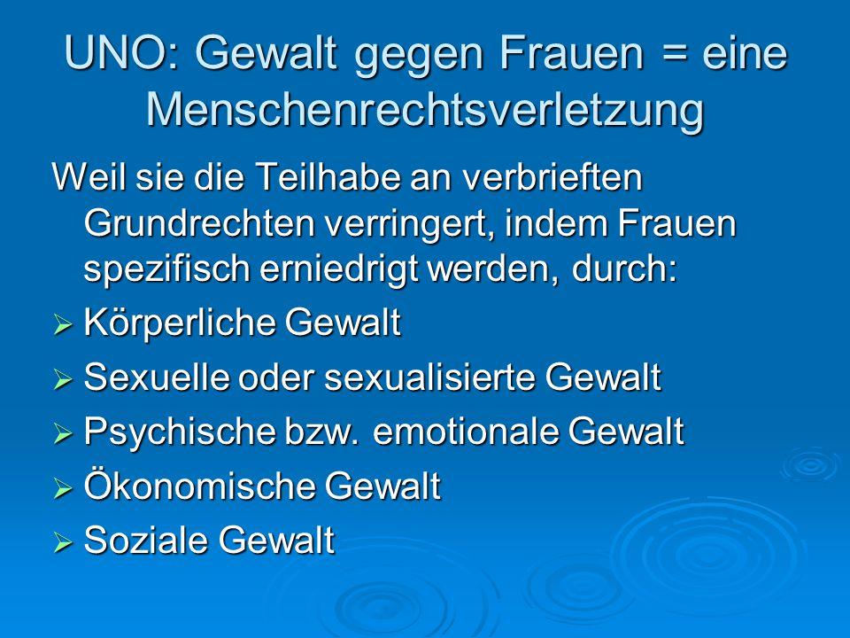 UNO: Gewalt gegen Frauen = eine Menschenrechtsverletzung