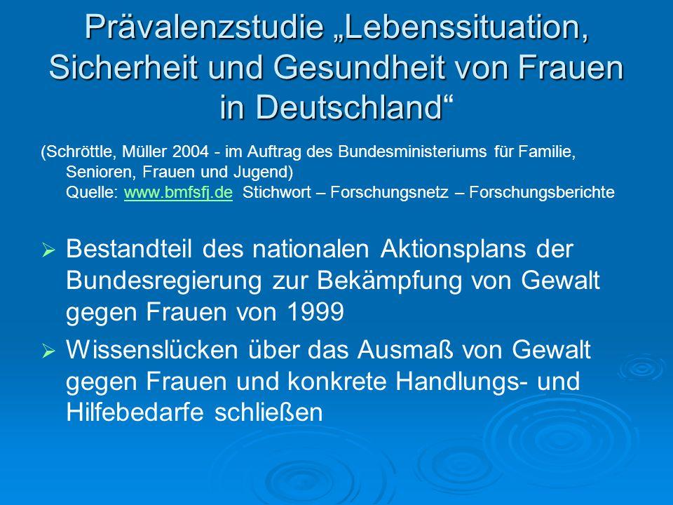 """Prävalenzstudie """"Lebenssituation, Sicherheit und Gesundheit von Frauen in Deutschland"""