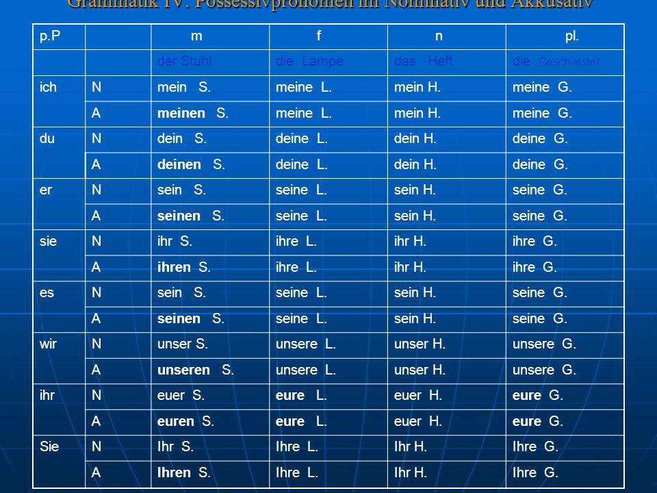 Grammatik IV. Possessivpronomen im Nominativ und Akkusativ