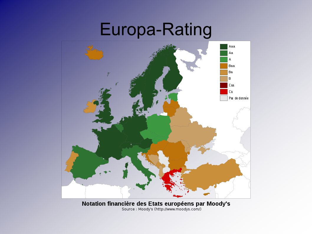 Europa-Rating