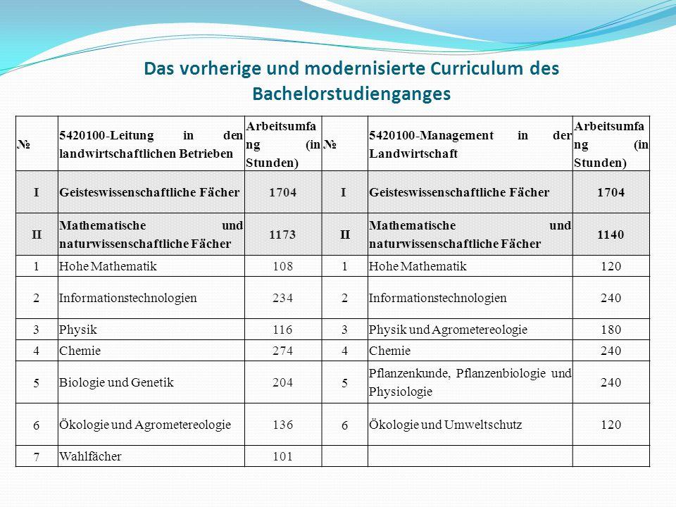 Das vorherige und modernisierte Curriculum des Bachelorstudienganges