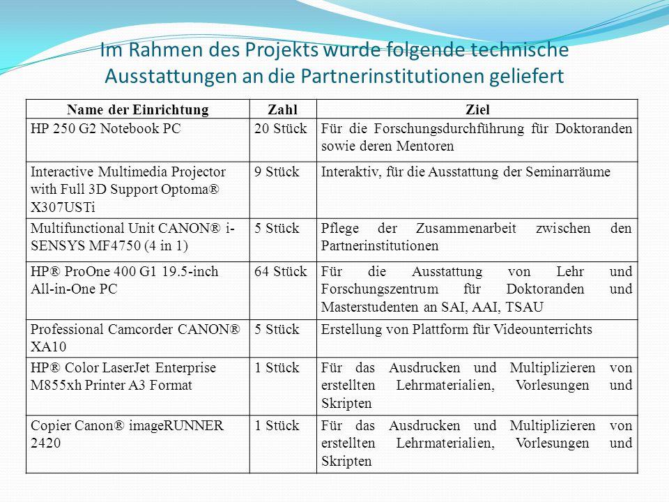 Im Rahmen des Projekts wurde folgende technische Ausstattungen an die Partnerinstitutionen geliefert