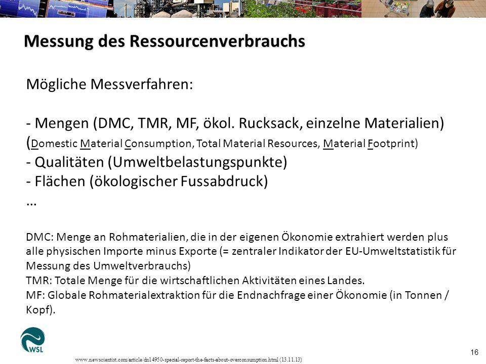 Messung des Ressourcenverbrauchs