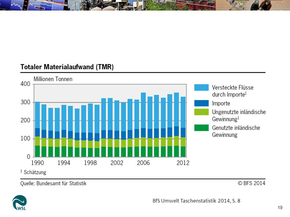 BfS Umwelt Taschenstatistik 2014, S. 8