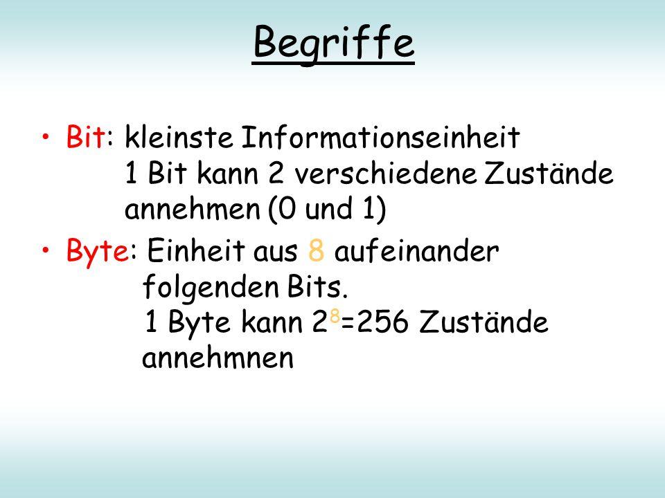 Begriffe Bit: kleinste Informationseinheit 1 Bit kann 2 verschiedene Zustände annehmen (0 und 1)