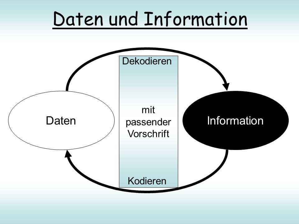 Daten und Information Daten Information Dekodieren mit passender