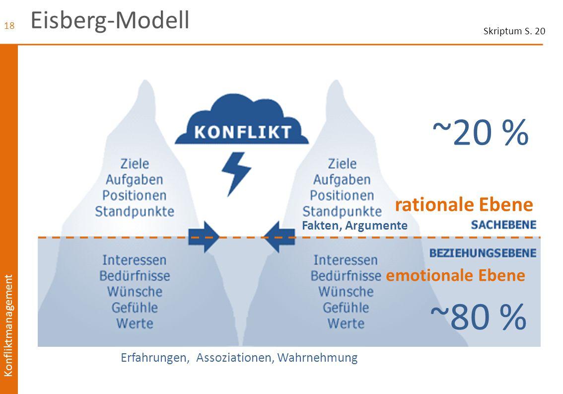 ~20 % ~80 % Eisberg-Modell rationale Ebene emotionale Ebene