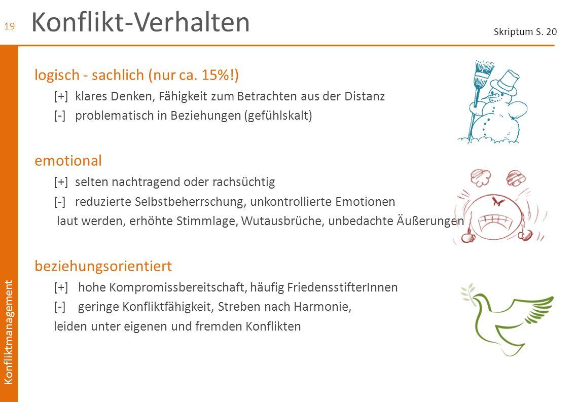 Konflikt-Verhalten logisch - sachlich (nur ca. 15%!) emotional