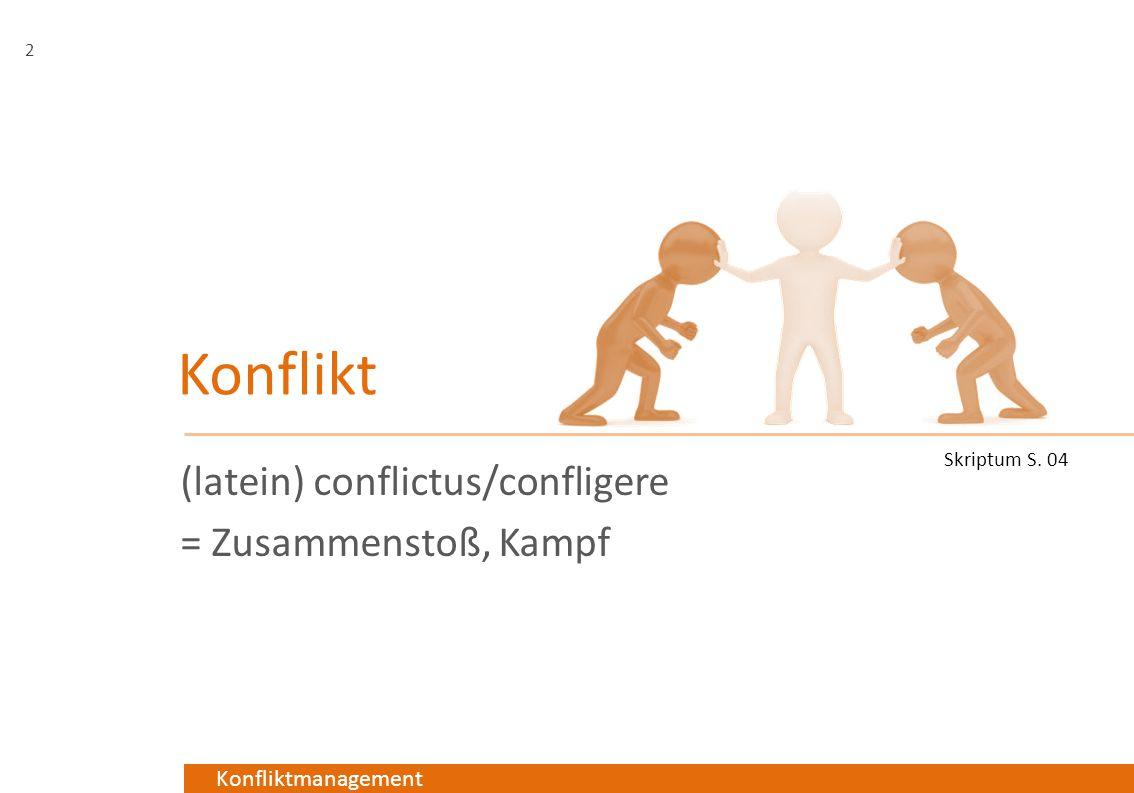 (latein) conflictus/confligere = Zusammenstoß, Kampf