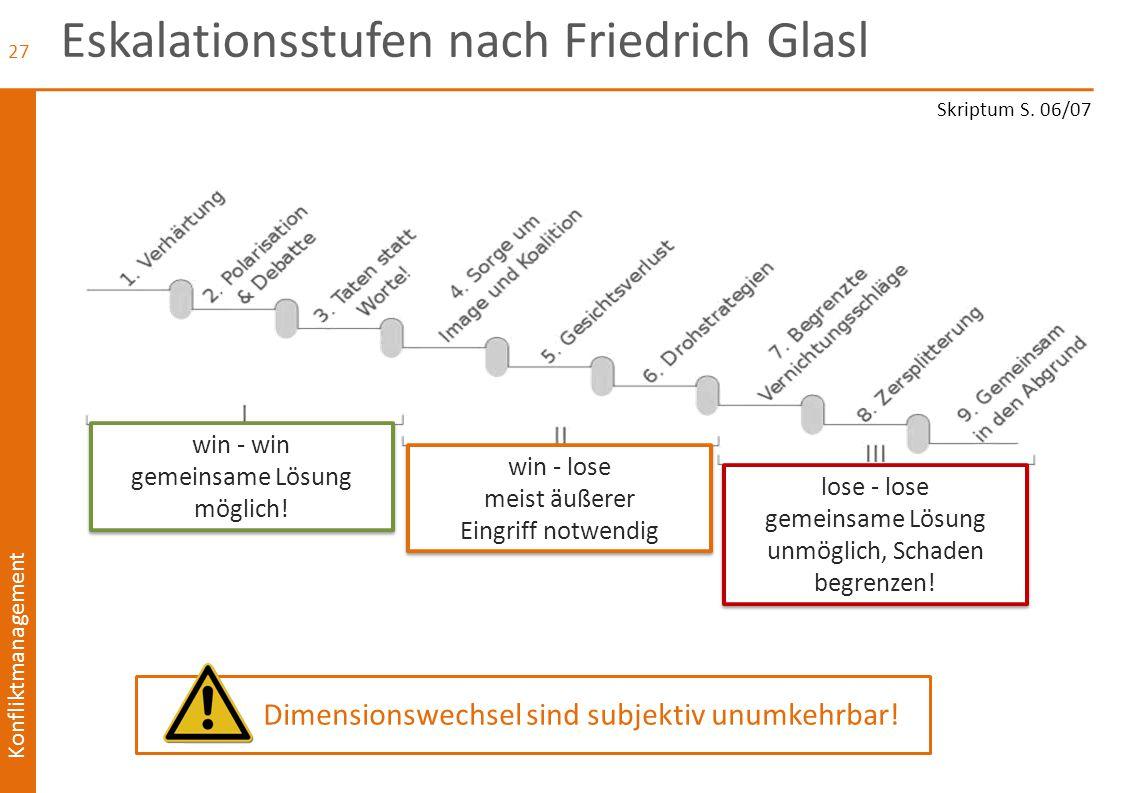 Eskalationsstufen nach Friedrich Glasl