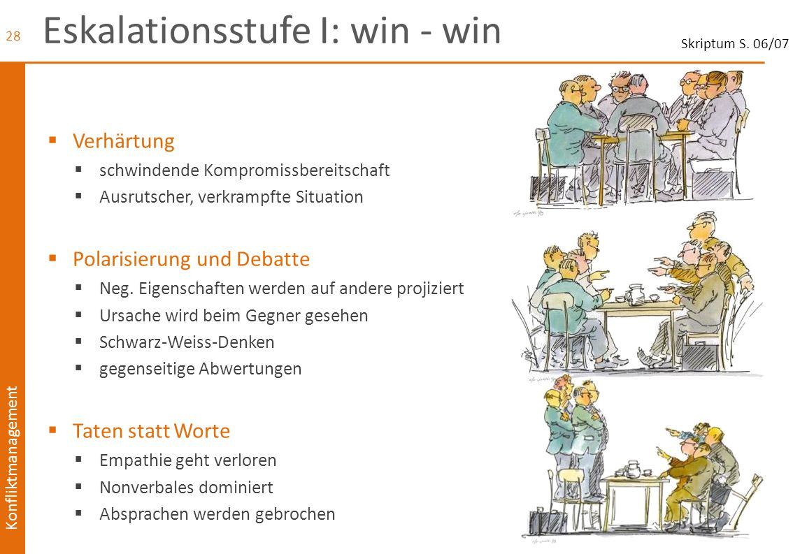 Eskalationsstufe I: win - win
