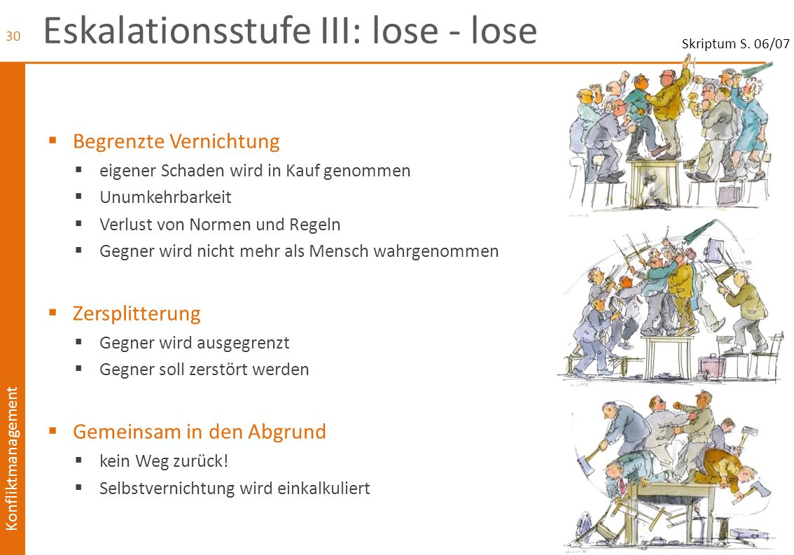 Eskalationsstufe III: lose - lose
