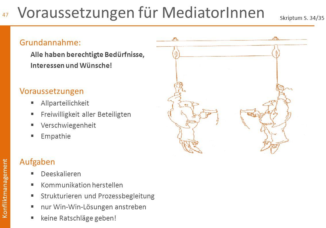 Voraussetzungen für MediatorInnen