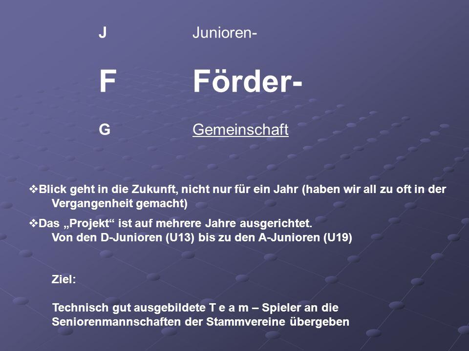 F Förder- J Junioren- G Gemeinschaft