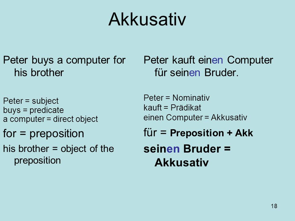 Akkusativ for = preposition für = Preposition + Akk