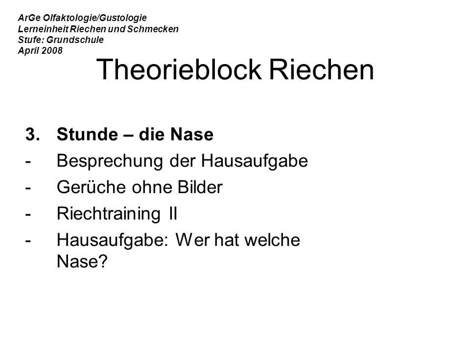 Theorieblock Riechen Stunde – die Nase - Besprechung der Hausaufgabe