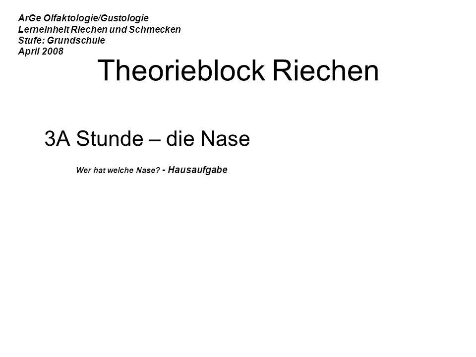 Theorieblock Riechen 3A Stunde – die Nase ArGe Olfaktologie/Gustologie
