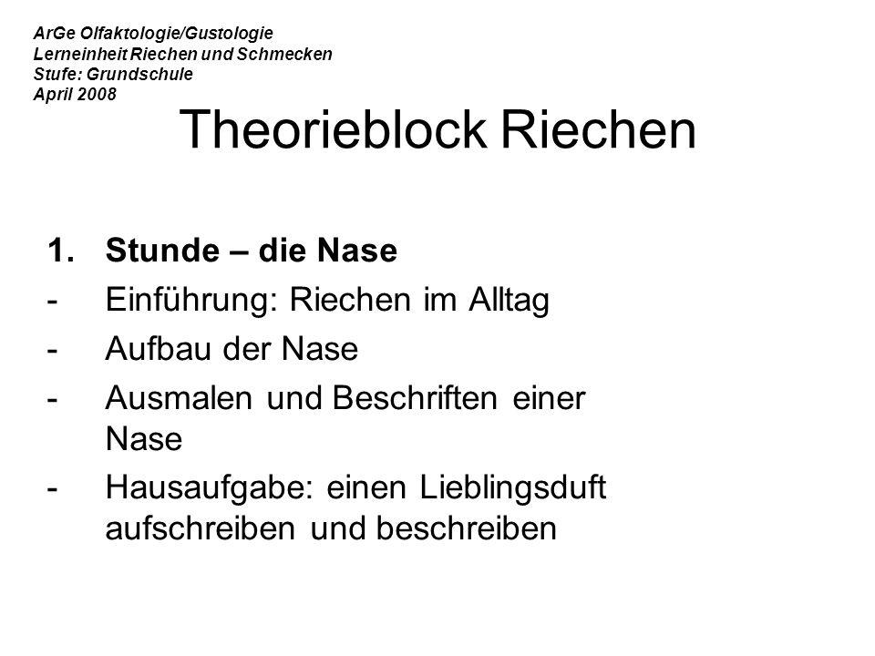 Theorieblock Riechen Stunde – die Nase - Einführung: Riechen im Alltag