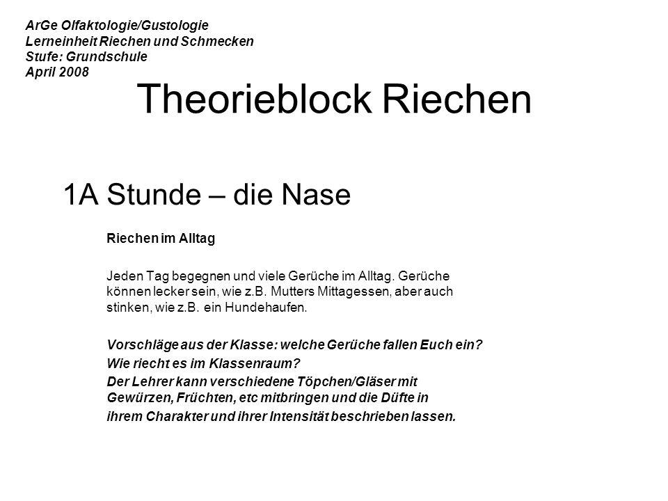 Theorieblock Riechen 1A Stunde – die Nase ArGe Olfaktologie/Gustologie