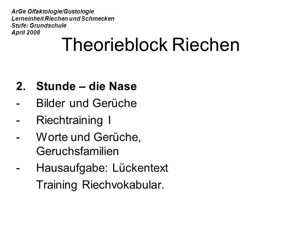 Theorieblock Riechen 2. Stunde – die Nase - Bilder und Gerüche