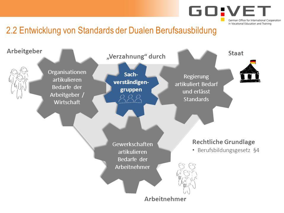 2.2 Entwicklung von Standards der Dualen Berufsausbildung